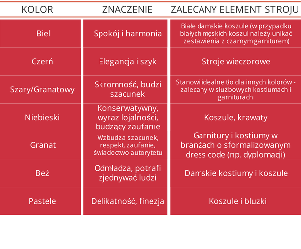 kurs Perfekcyjna Asystentka - kolory